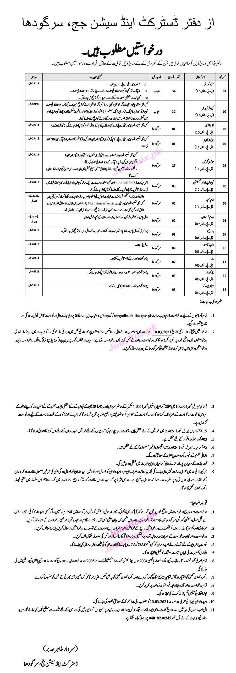 Latest District & Session Courts Sargodha Jobs 2021