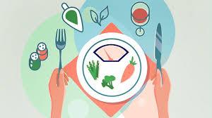 Top Ten Fad Diets Reviews