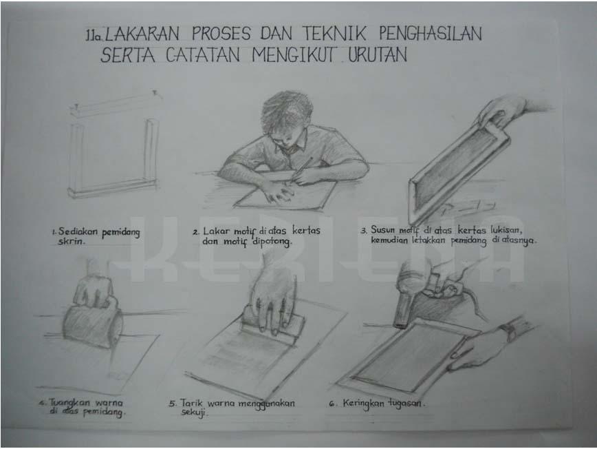 Lukisan Alat Dan Bahan Yang Digunakan Dengan Catatan