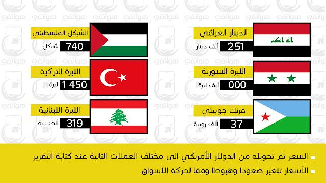 سعر هاتف Realme 6 Pro بجميع العملات العربية