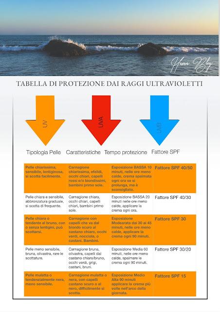 hama-blog-tabella-uva-protezione