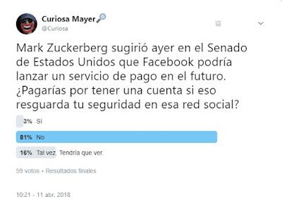 encuesta-facebook-twitter