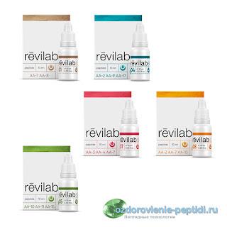 Пептиды сублингвальные
