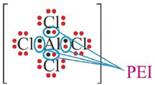ikatan ion AlCl4