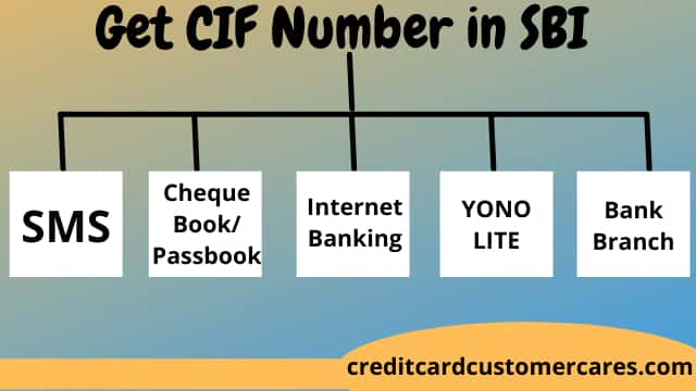 How to get CIF number of SBI Bank