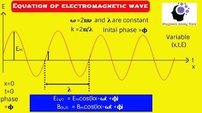 electromagnetic wave,equation of wave,equation of electric field,equation of magnetic field