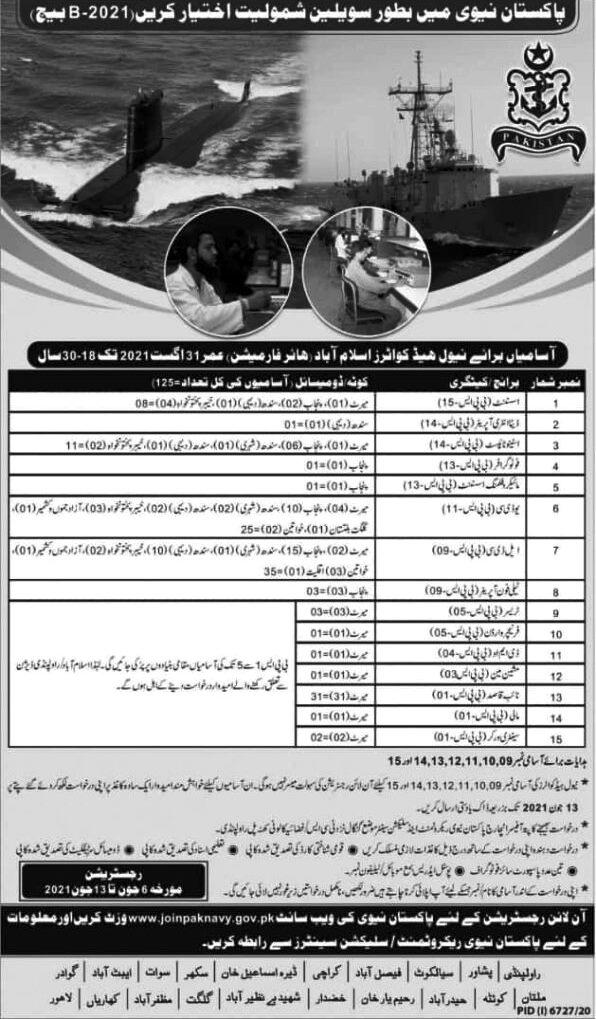 Latest Jobs in Pakistan Navy Civilian 2021- Apply online
