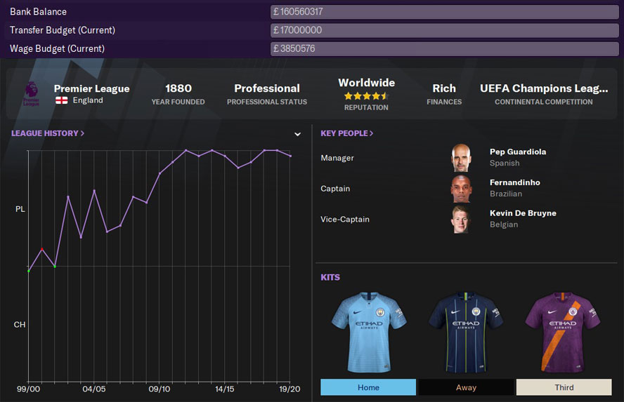 Manchester City Football Manager 2021