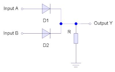 Gerbang OR yang dibuat dengan 2 dioda, dasar dari teknologi DTL