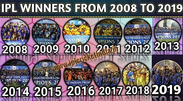 Indian Premier League (IPL) Winners List from 2008 to 2019 - IPL Winners