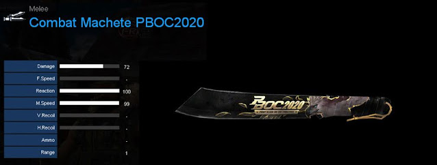 Detail Statistik Combat Machete PBOC2020