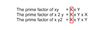 LCM And HCF Definition, Formula, Relation, Questions, Trick 5