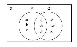Contoh soal dan pembahasan tentang diagram venn himpunan contoh soal 2 perhatikan gambar berikut tentukanlah himpunan p dan ccuart Image collections
