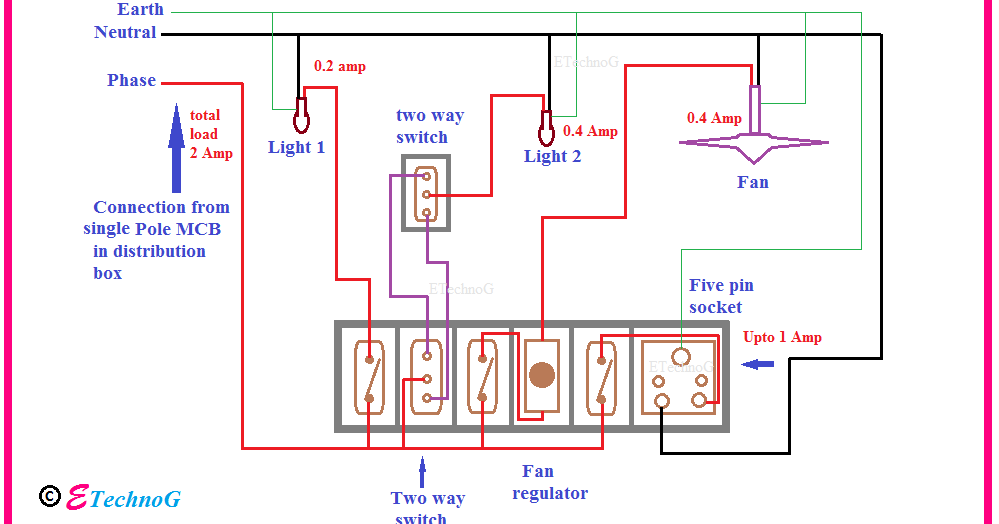 Terrific Wiring Diagram For House With Mcb Rating Selection Guide Etechnog Wiring Cloud Staixuggs Outletorg