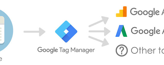 Google Tag Manager Tutorial 2019: Complete Guide For Beginners