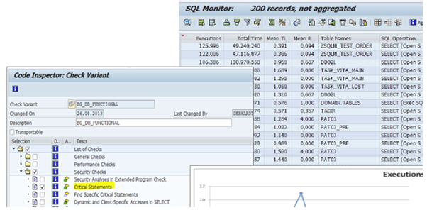 Sap Abap Central Code Review Code Inspector Code
