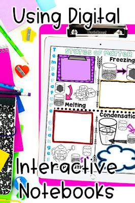 Should I start using digital interactive notebooks in my upper elementary grade 4 5 6 classroom
