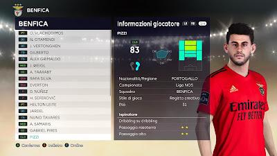 PES 2021 Faces Pizzi