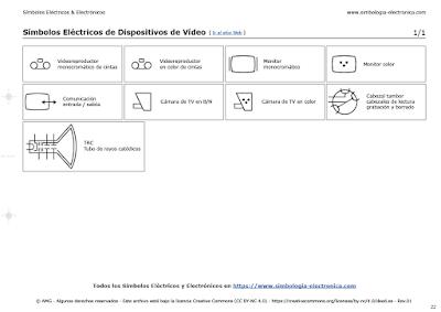 Símbolos Eléctricos de Dispositivos de Vídeo
