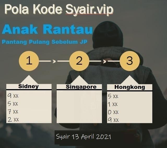 Syair HK 13 April 2021