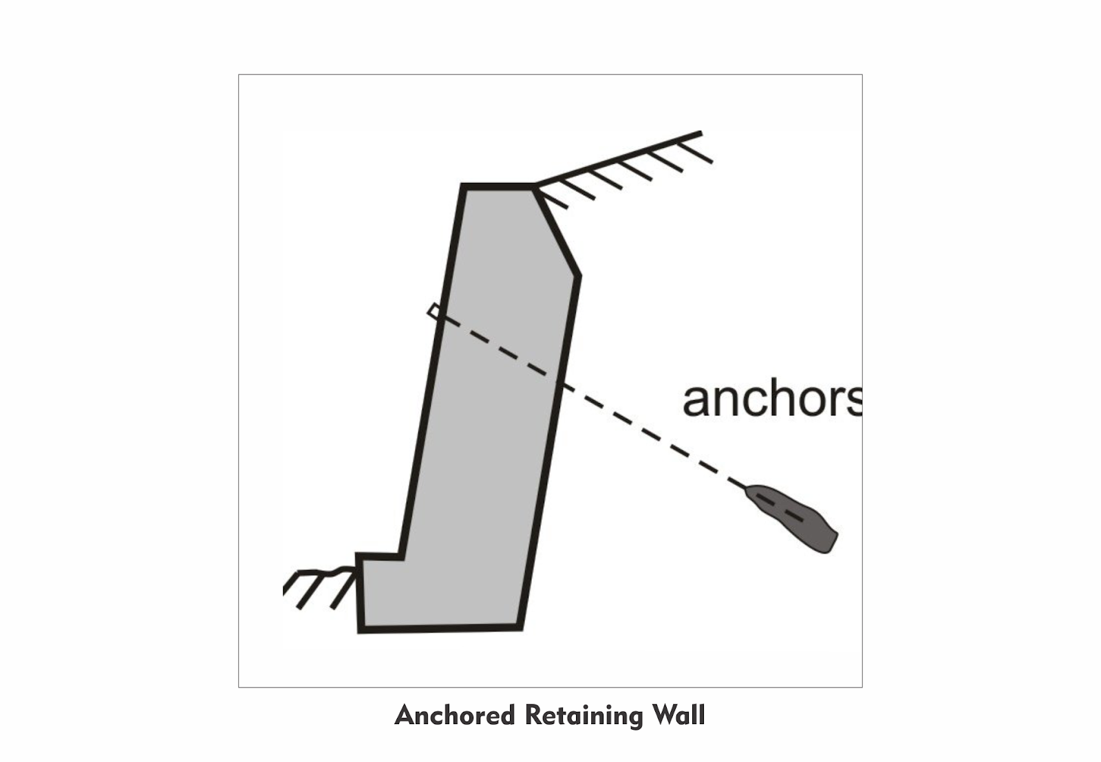 Anchored Retaining Wall