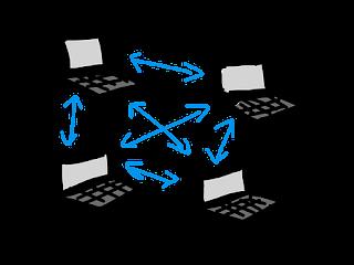 Gambar topologi jaringan Peer to Peer (P2P)