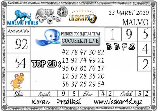 Prediksi Togel MALMO LASKAR4D 23 MARET 2020