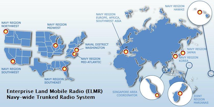 SoCalFedCom: Navy-wide Trunked Radio System - ELMR