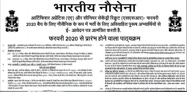 INDIAN NAVY SAILOR ENTRY SSR, SARKARI RESULT, MERIT LIST 2020,