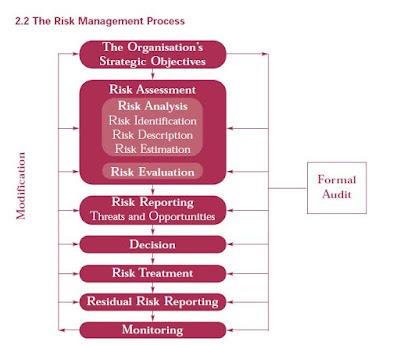 Trọng số rủi ro