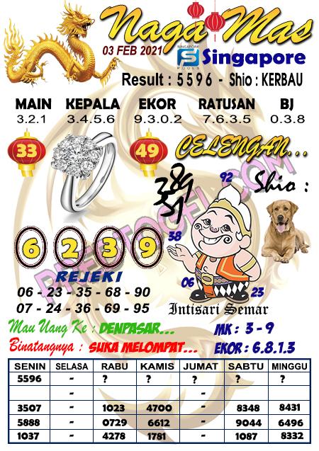 Syair Sgp Nagamas Rabu 03 Februari 2021
