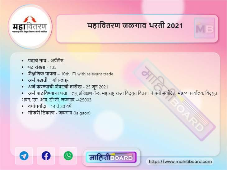 Mahavitaran Jalgaon Bharti 2021