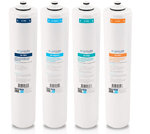 8 Best Water Filters Reviews For 2020