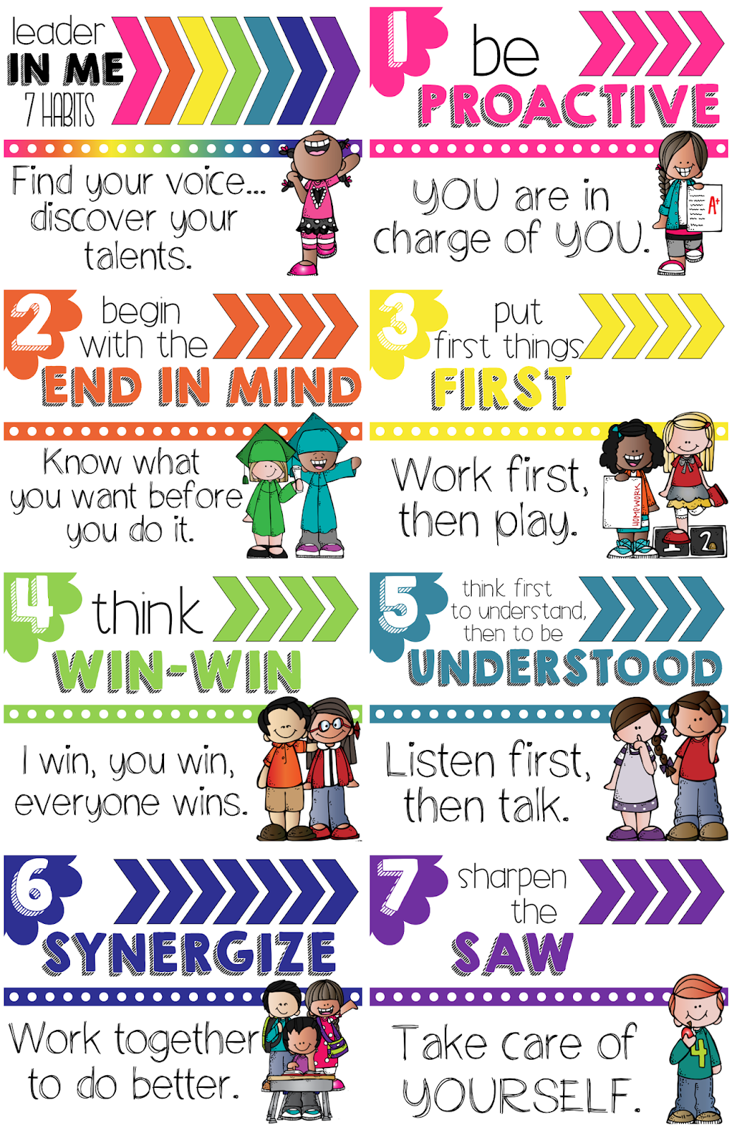Kearson S Classroom Leader In Me 7 Habits Classroom Posters