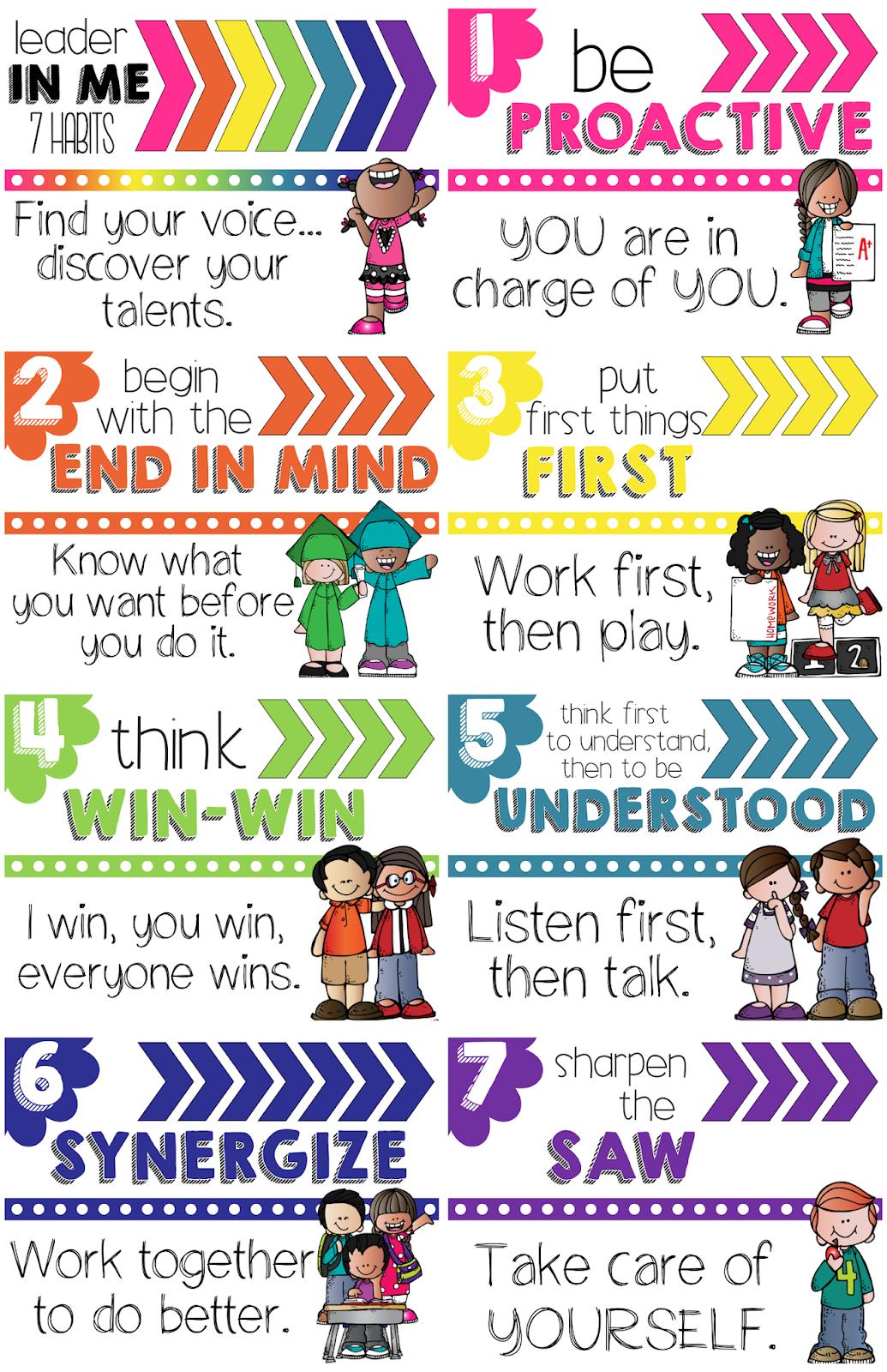 Kearson S Classroom Leader In Me 7 Habits Classroom Posters