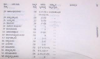 krishnamacharya's original ashtanga vinyasa krama yoga and