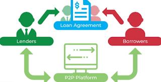 Bagaimana Cara Menentukan Peminjam yang Tepat di Platform Peerto Peer Lending