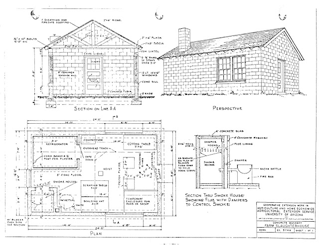 Farm+Slaughterhouse+plans Usda Slaughter Farm House Plans on fruit slaughter house, meat slaughter house, home slaughter house, kosher slaughter house, texas slaughter house, livestock slaughter house, un slaughter house,