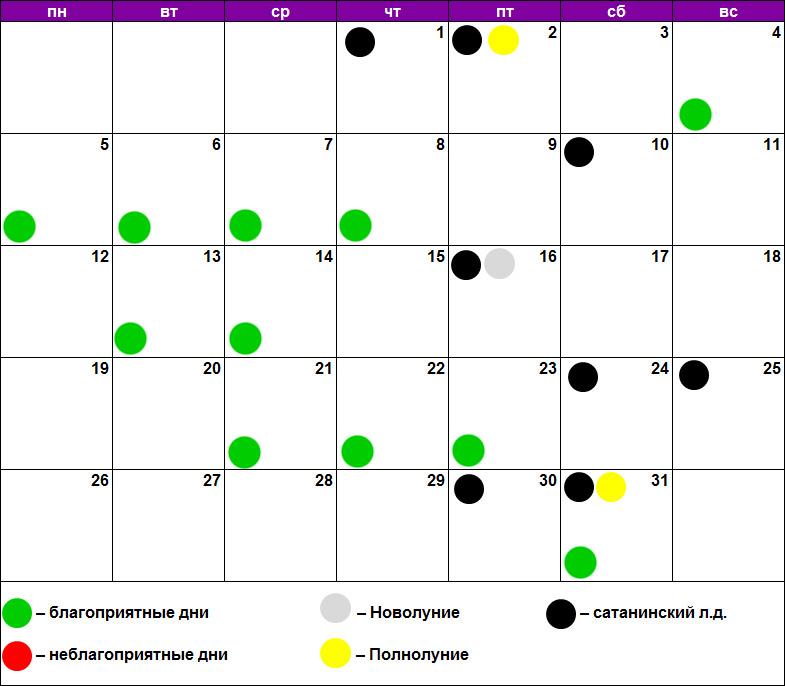 Лунный календарь массажа октябрь 2020