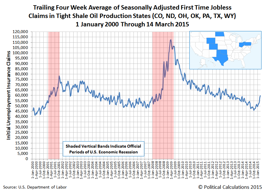 Trailing Four Week Average of Seasonally Adjusted First Time Jobless Claims in Tight Shale Oil Production States (CO, ND, OH, OK, PA, TX, WY) 1 January 2000 Through 14 March 2015