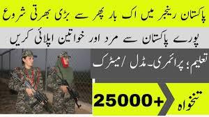 Latest Jobs 2021 || Pakistan Rangers ( Sindh Rangers ) Jobs 2021 | Pakistan Rangers 2021