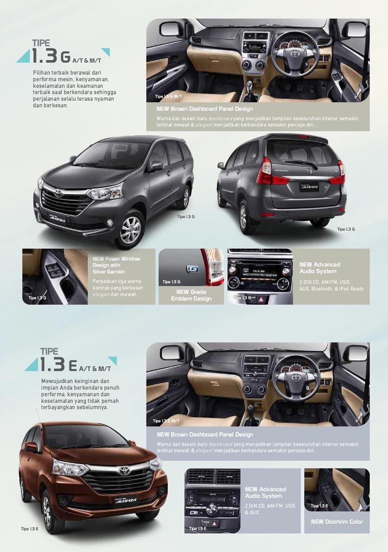 Spesifikasi Grand New Avanza 2018 Brand Toyota Camry Muscle Brosur Promo Jakarta