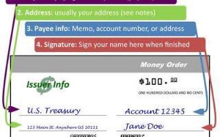 how do you cash a money order