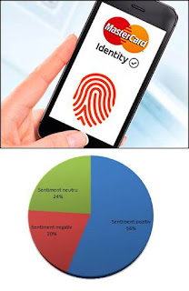 pareri directiva psd2 romania mastercard identity check cu amprenta
