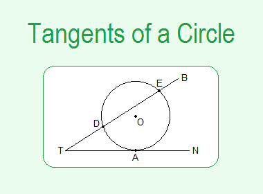 Tangents of a Circle