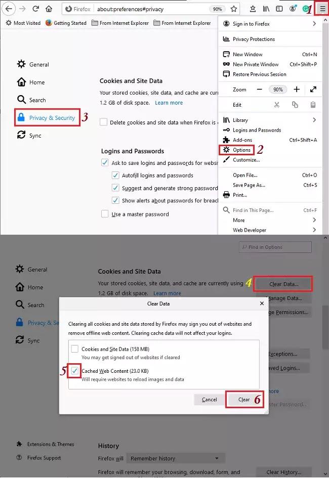 Google Search Console:- 401 Errors Fixing
