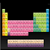 Periodic Table (Fun Educational Chemistry Game)