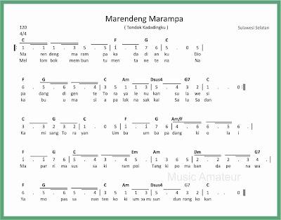 not angka lagu marendeng marampa