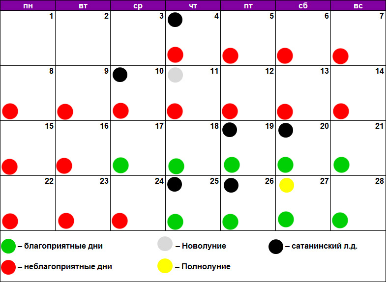 Лунный календарь для стрижки февраль 2021