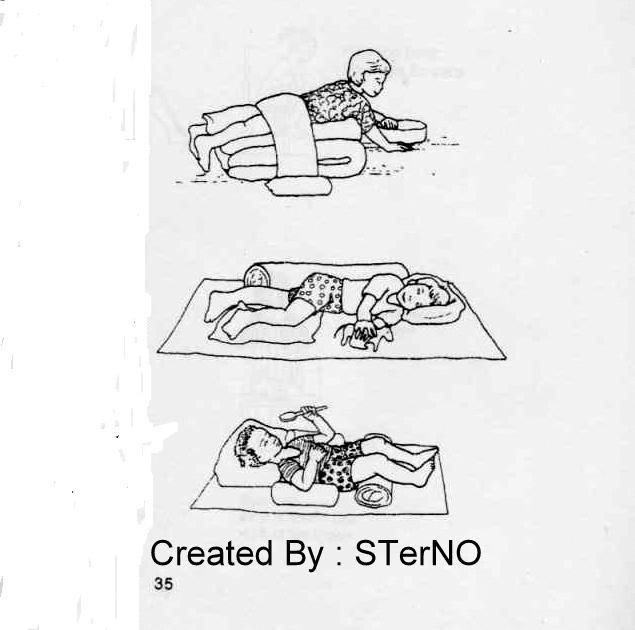 latihan cp 1.1